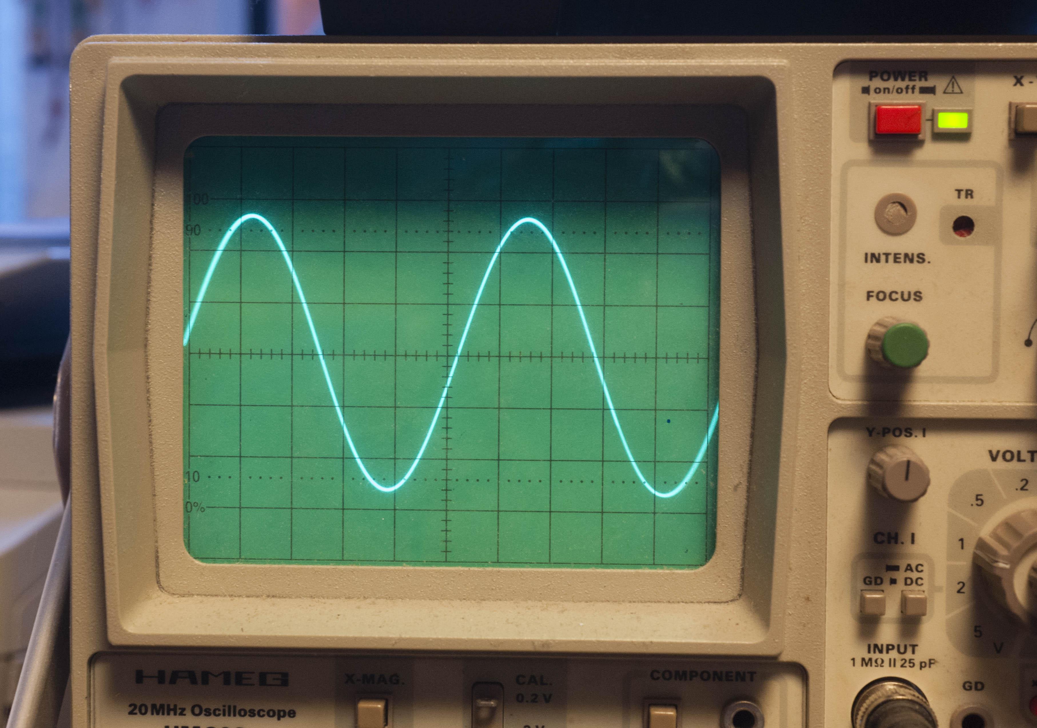 mikrocontroller erzeugtes Sinussignal