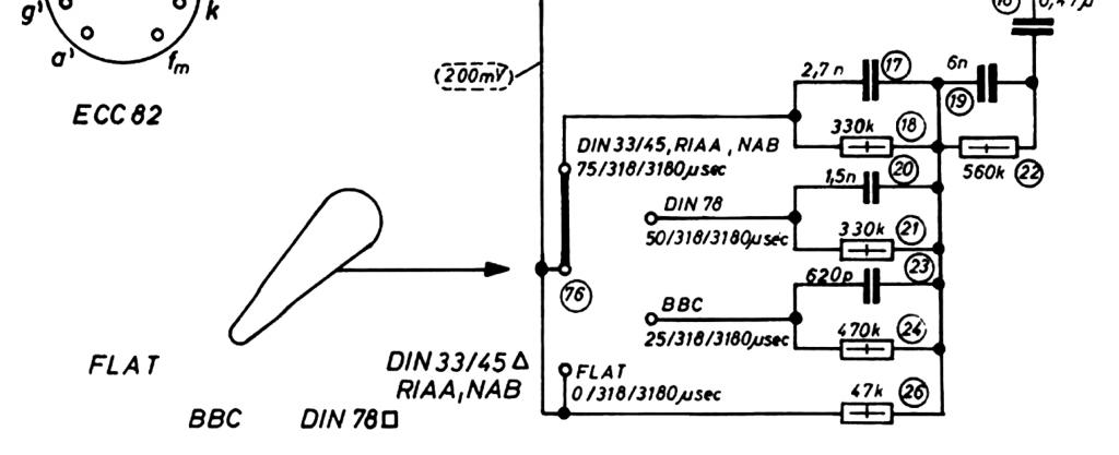 RIAA als oberste SChalterstellung DIN78 oder auch TELDEC Standard